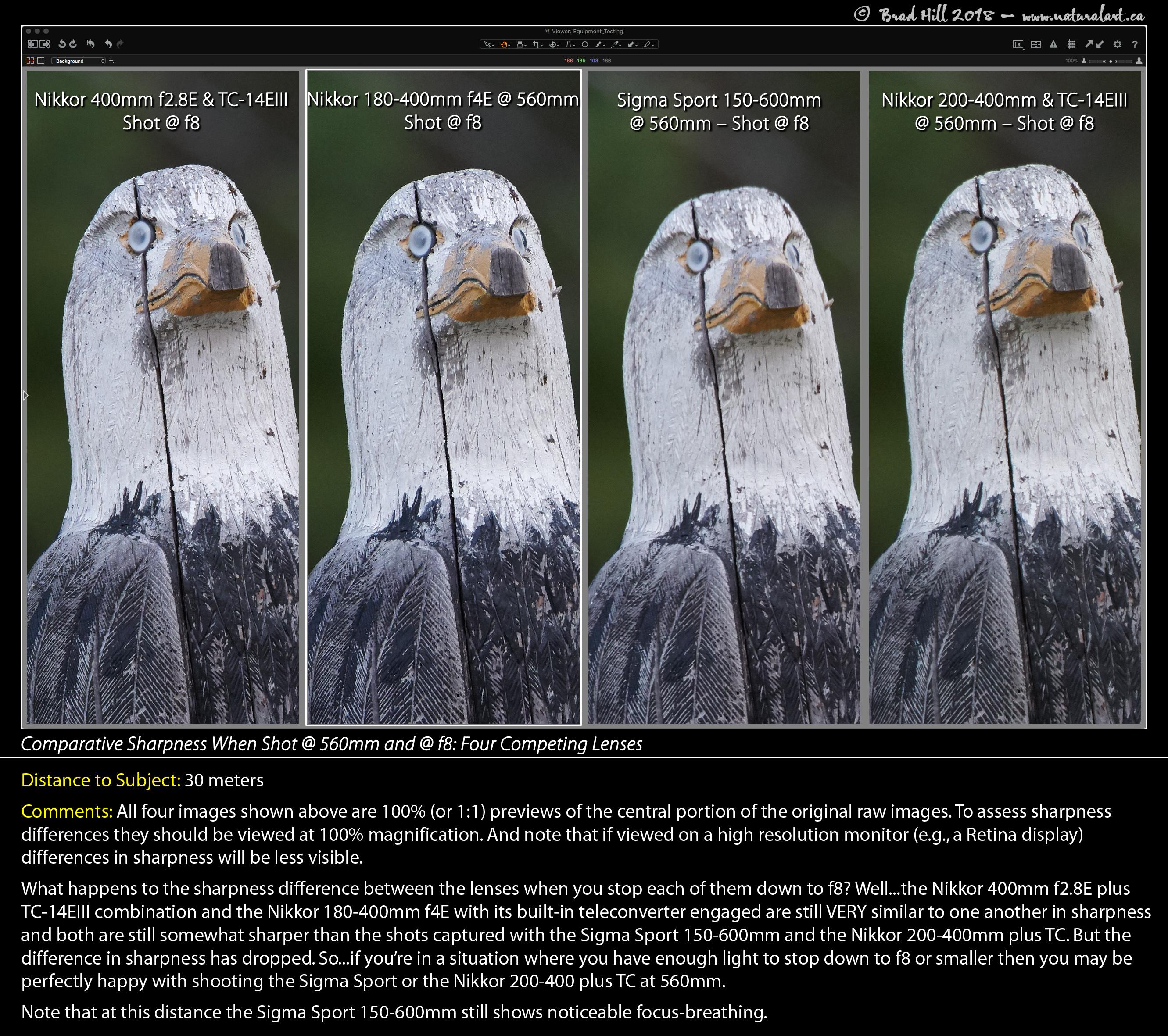 All 4 Lenses Shot WIDE OPEN @ 30 Meters: Download Composite Image (JPEG:  2.3 MB) U2022 All 4 Lenses Shot @ F8 @ 30 Meters: Download Composite Image ...